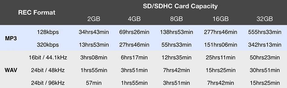 H2n SD Card - Stereo Mode